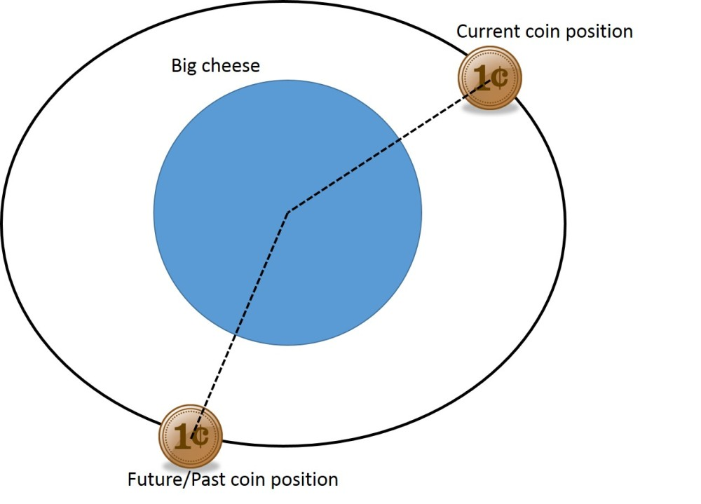 Coin cheese