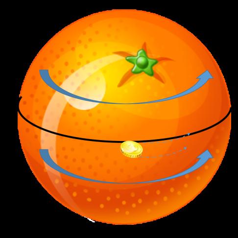 Equatorial Orange