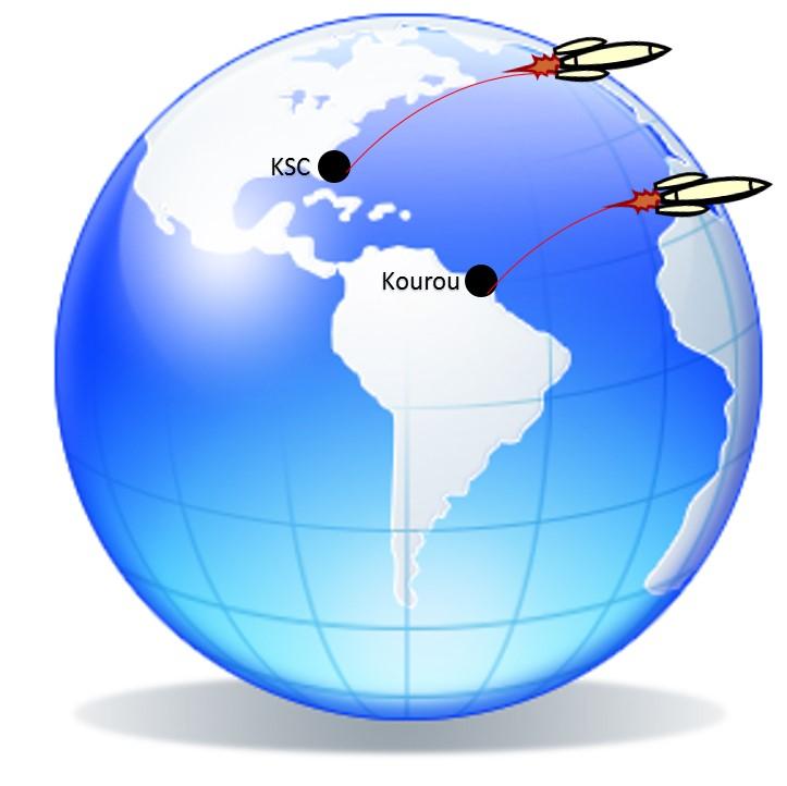 Launch sites
